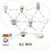 Bluetooth család