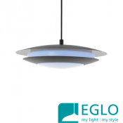 EGLO connect LED lámpatest